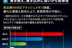 逕」讌ュ逕ィSD繧ォ繝シ繝医y_CS6-01-scaled