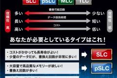 逕」讌ュ逕ィSD繧ォ繝シ繝医y_CS6-07-scaled