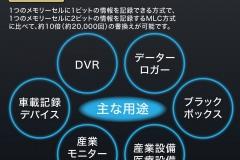 逕」讌ュ逕ィSD繧ォ繝シ繝医y_CS6-09-scaled