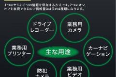 逕」讌ュ逕ィSD繧ォ繝シ繝医y_CS6-10-scaled