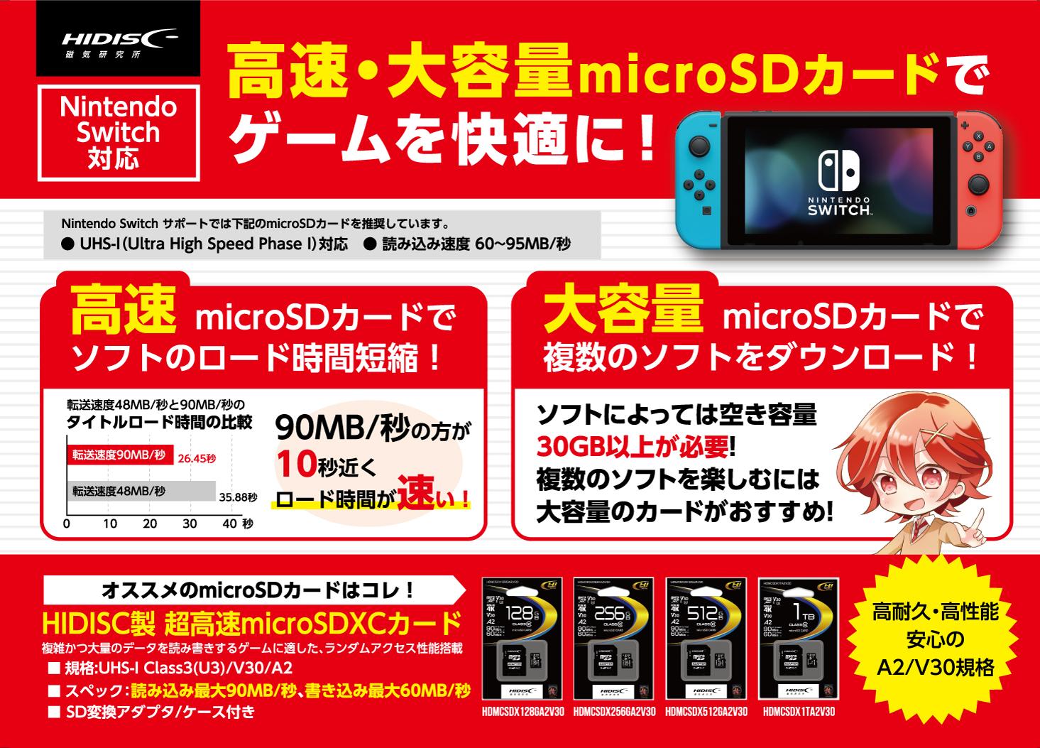 高速・大容量microSDカードでゲームを快適に!